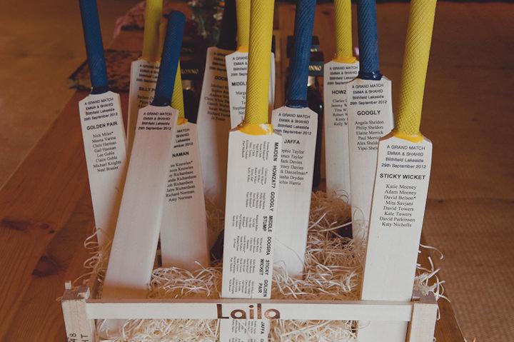cricket bat table plan