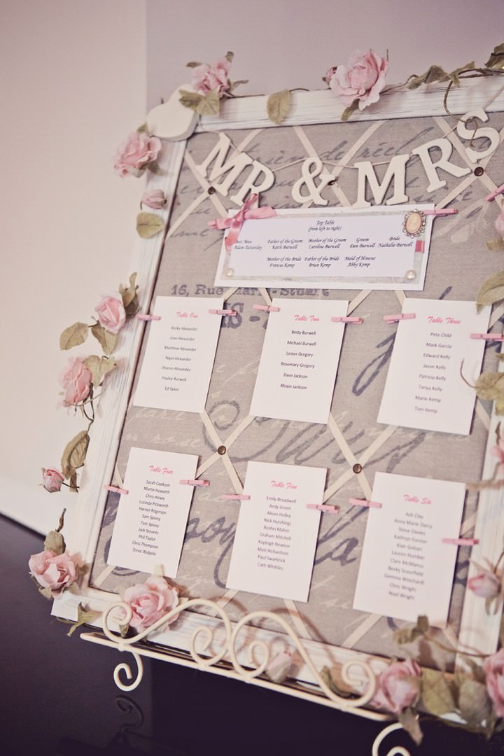pink table plan