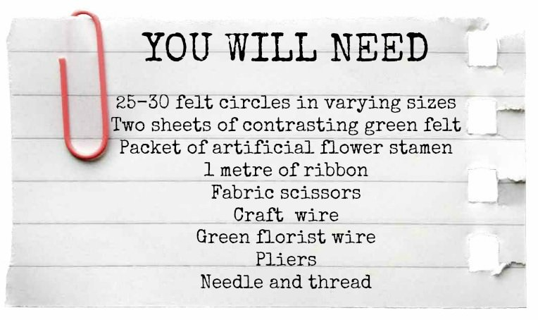 you will need