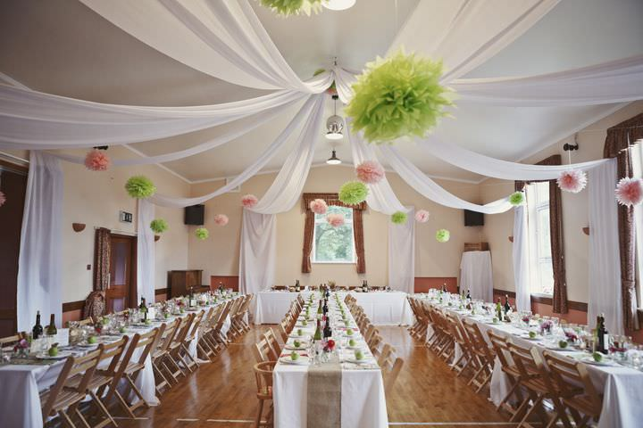 Wedding Budgets