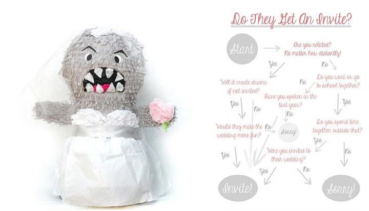 Diary of a Boho Bride - Sarah & Del. Entry 3: The Fear