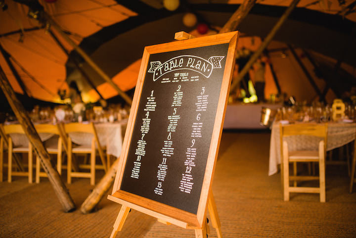 26 Tipi Wedding By Kyle Hassall Photography