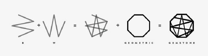 logo developent
