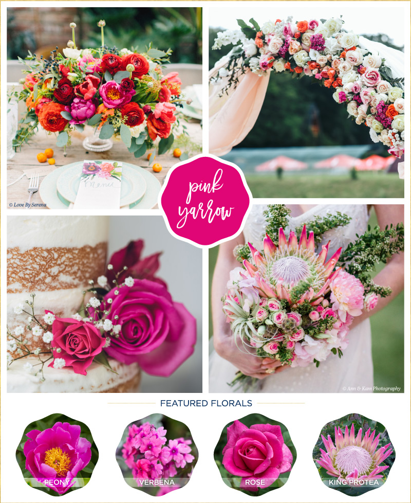 Pantone Spring Colour Report Floral Inspiration