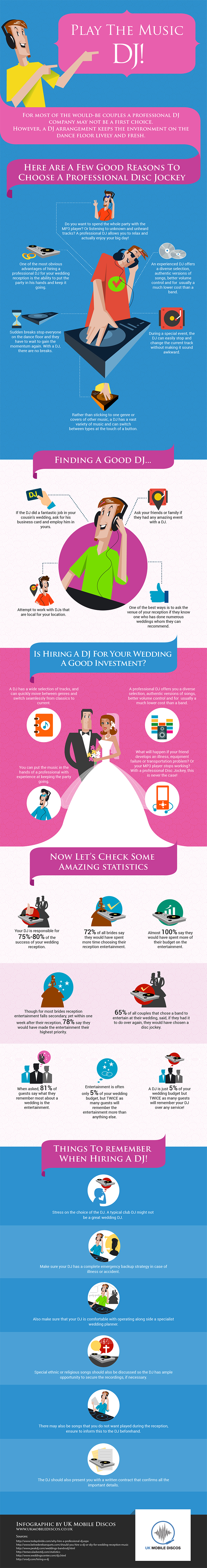 Ask The Experts Why You Should Hire A Professional Wedding Dj For