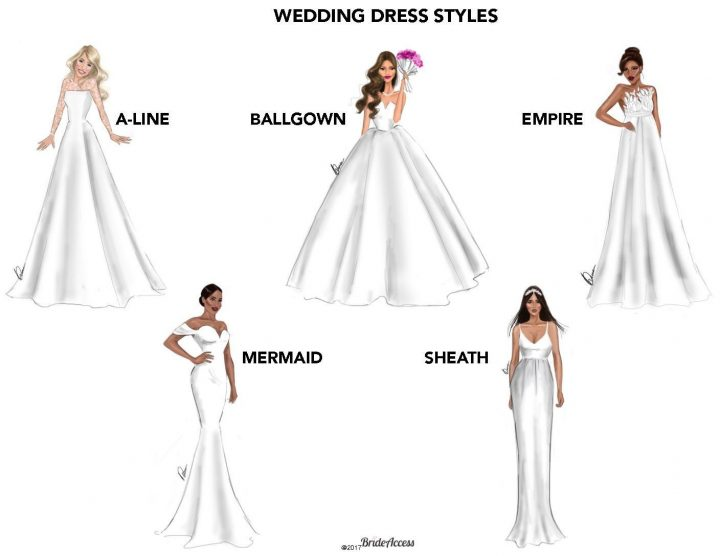 Bridal Style: The Most Popular Wedding Dress Styles
