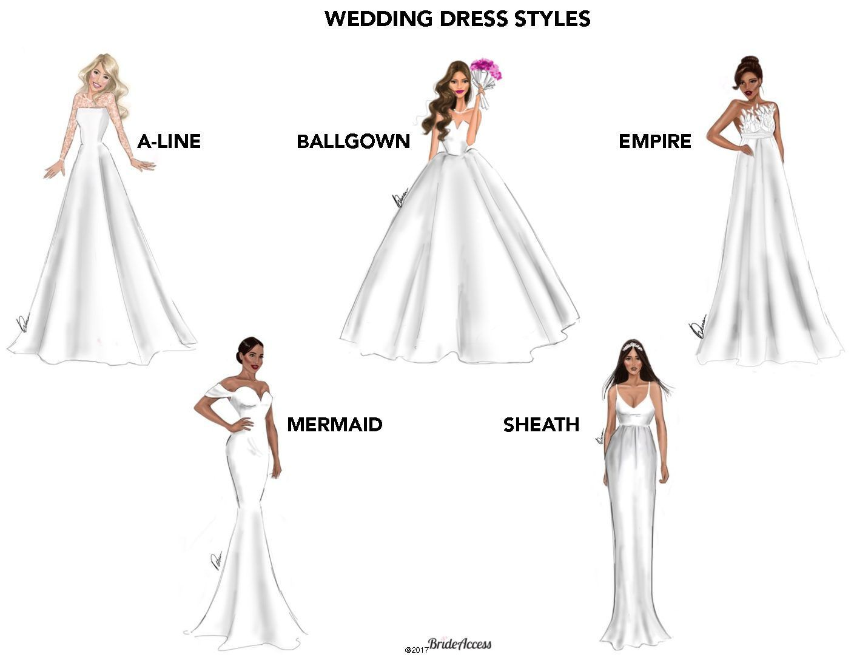 Bridal Style: The Most Popular Wedding Dress Styles